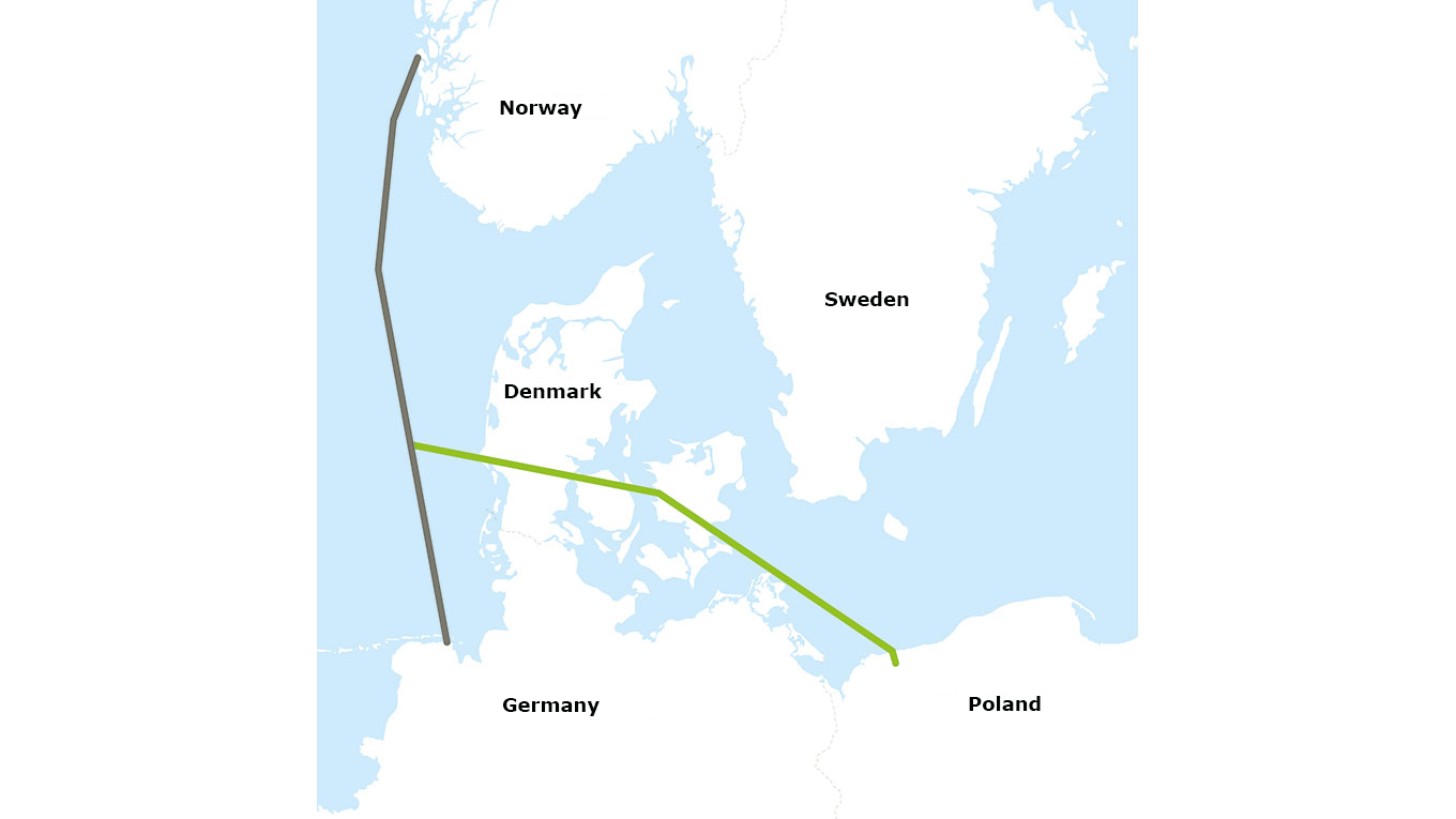Pipelines Subsea Ramboll Group Piping Layout Concepts Baltic Pipe