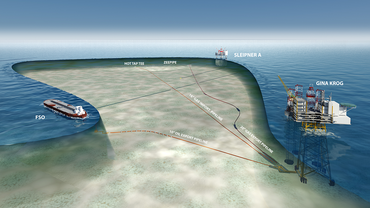 Pipelines Subsea Ramboll Group Piping Layout Concepts Feed And Detailed Design For Gina Krog