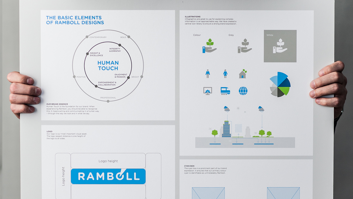 Explore Our Brand Ramboll Group Piping Layout Manual