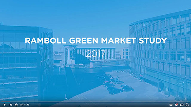 Green Market Study video - click to view