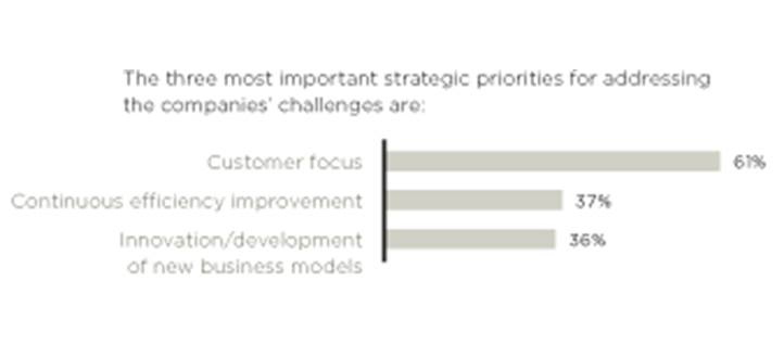 Figure 3: The CEMindex highlights eight dimensions of Customer Experience Management that influence differentiation, market performance and financial results.